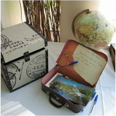Voyage Vintage-decoration-d-eline-mariage-sur-le-theme-du-voyage